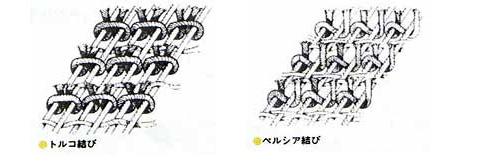 chishiki01